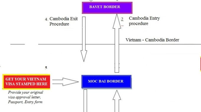 How to make Vietnam visa at Moc Bai border ?